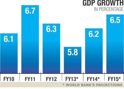 BD-GDP